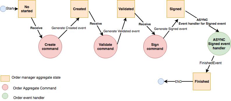 Untitled Diagram(2)